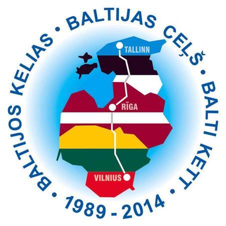 Baltijos kelio ir Europos diena stalinizmo ir nacizmo aukoms atminti
